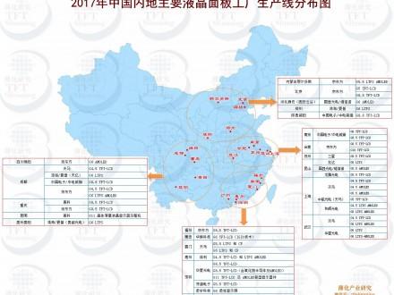 2017年全国各地的液晶面板显示工厂的生产线分布和液晶面板