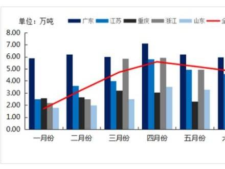 """""""十三五""""要求再生铝将达到30%以上 国内再生铝发展空间加大"""