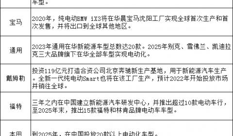 """中国动力电池新一轮剧变""""前夜"""""""