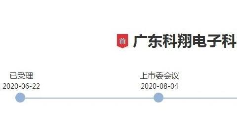 科翔电子创业板已提交注册,拟提升Mini市场份额