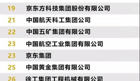 """魏桥创业集团荣登""""2020年中国最受赞赏的中国公司""""榜单"""