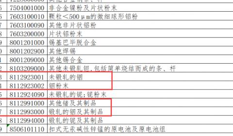铟、锗等部分产品拟从加工贸易禁止类目录中剔除