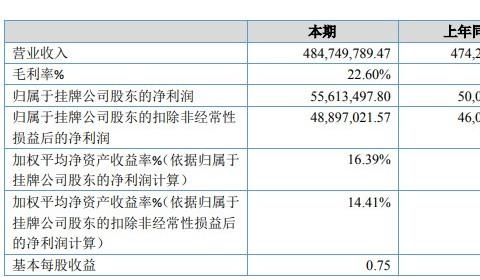 穗晶光电去年日均入账超百万,创业板IPO已中止