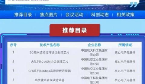 国资委公布178项央企科创成果推荐目录