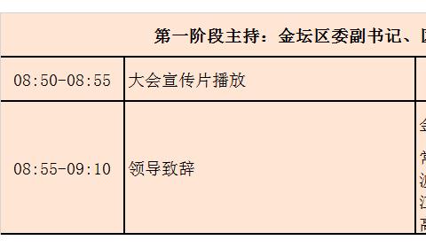 """2021新能源汽车产业发展金坛长荡湖峰会""""攻略"""""""