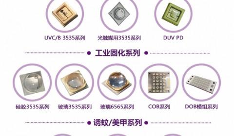 国星UVC LED,满足防疫生活新需求