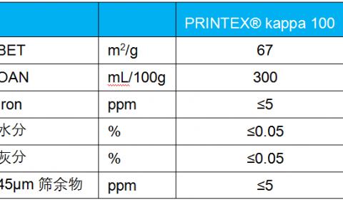欧励隆锂离子电池炭黑导电剂解决方案