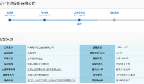 珠海冠宇科创板IPO过会 募资逾32亿主投聚合物锂电池项目