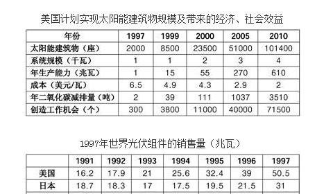中国光伏20年:江湖风云录(二十一)