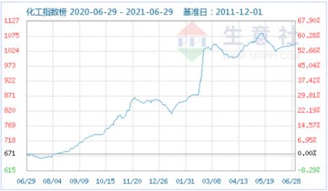 国内磷酸铁锂价格持稳运行 上游碳酸锂涨势放缓